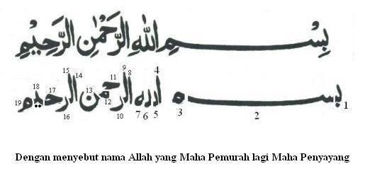 Bismillah In Jawi